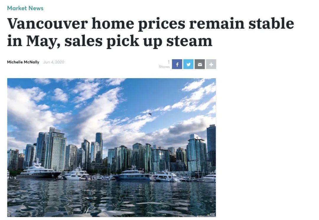 价格企稳,地产成交量初显反弹,房贷首现低于2%的五年固定利率!