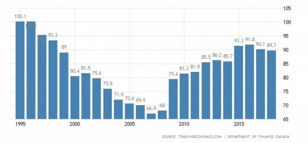 世界银行首席经济学家警告!疫情造成经济萧条,或引发全球金融危机!